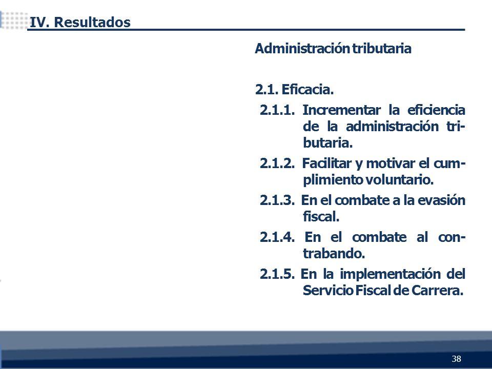 Administración tributaria 2.1. Eficacia. 2.1.1. Incrementar la eficiencia de la administración tri- butaria. 2.1.2. Facilitar y motivar el cum- plimie