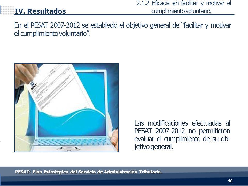 40 IV. Resultados En el PESAT 2007-2012 se estableció el objetivo general de facilitar y motivar el cumplimiento voluntario. Las modificaciones efectu