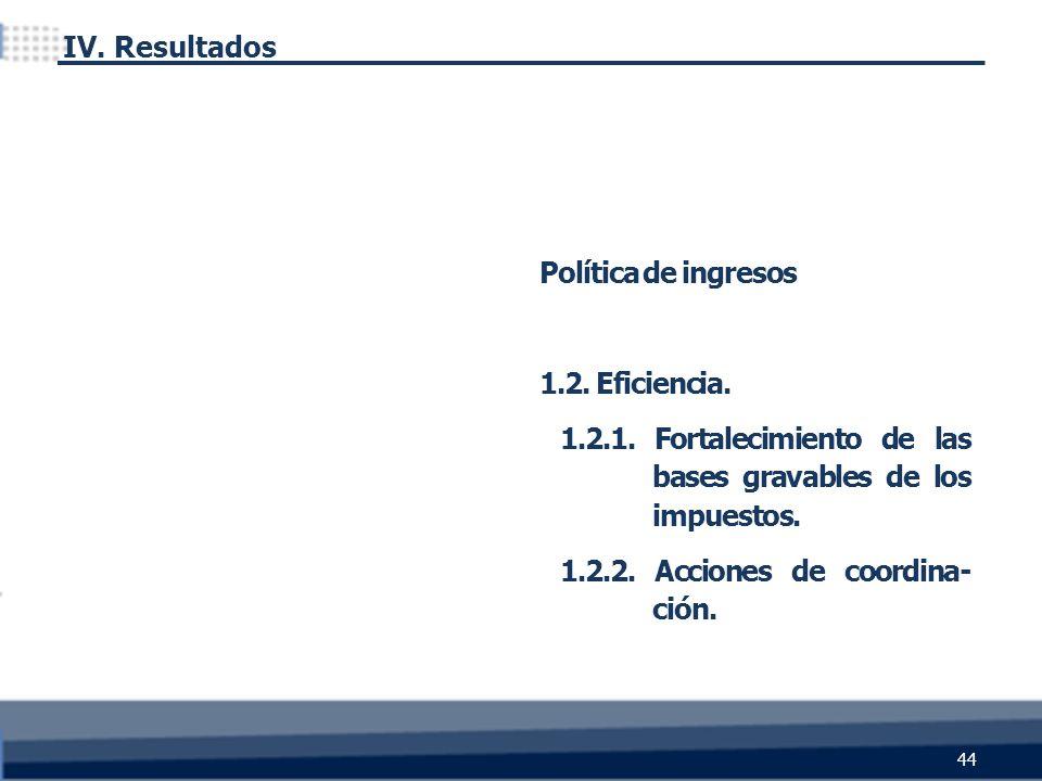 Política de ingresos 1.2. Eficiencia. 1.2.1. Fortalecimiento de las bases gravables de los impuestos. 1.2.2. Acciones de coordina- ción. IV. Resultado