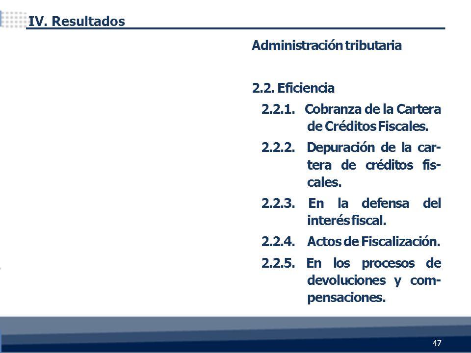 Administración tributaria 2.2. Eficiencia 2.2.1. Cobranza de la Cartera de Créditos Fiscales. 2.2.2. Depuración de la car- tera de créditos fis- cales