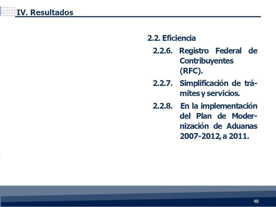 2.2. Eficiencia 2.2.6. Registro Federal de Contribuyentes (RFC). 2.2.7. Simplificación de trá- mites y servicios. 2.2.8. En la implementación del Plan