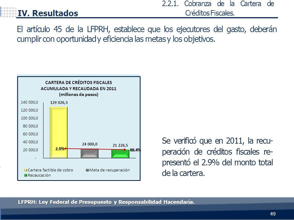 Se verificó que en 2011, la recu- peración de créditos fiscales re- presentó el 2.9% del monto total de la cartera. LFPRH: Ley Federal de Presupuesto