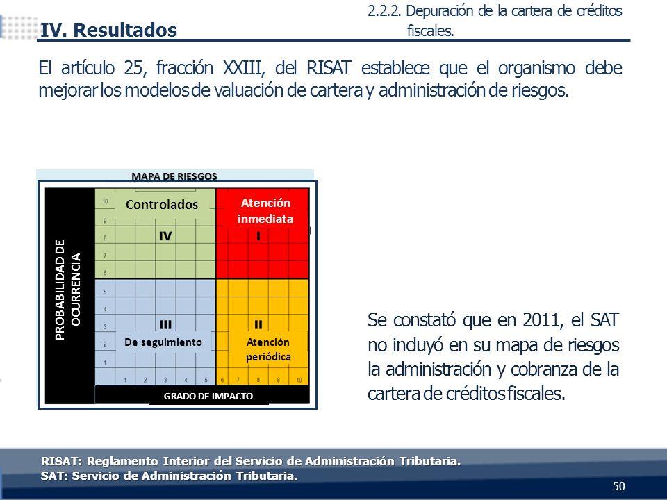 Se constató que en 2011, el SAT no incluyó en su mapa de riesgos la administración y cobranza de la cartera de créditos fiscales. El artículo 25, frac