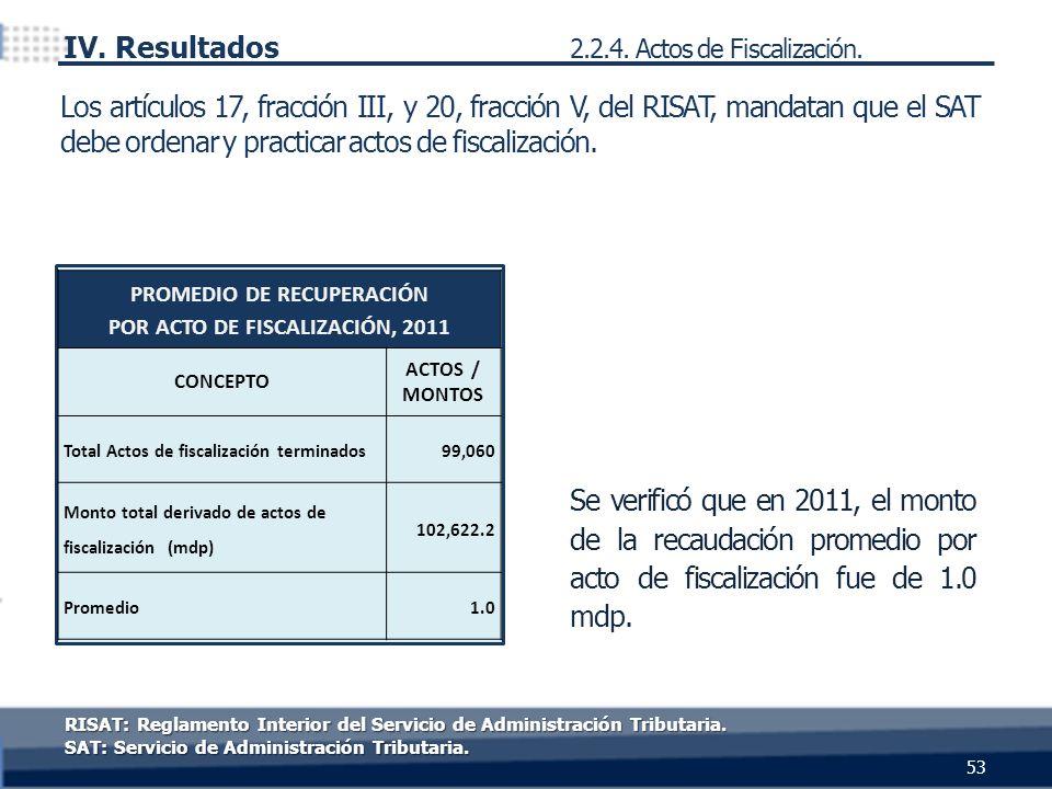 Se verificó que en 2011, el monto de la recaudación promedio por acto de fiscalización fue de 1.0 mdp. Los artículos 17, fracción III, y 20, fracción