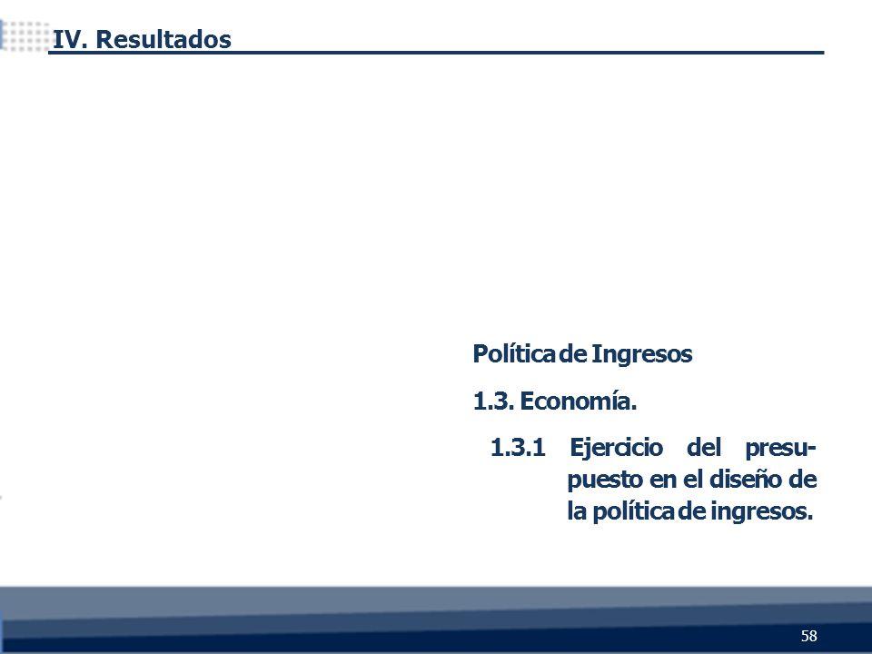 Política de Ingresos 1.3. Economía. 1.3.1 Ejercicio del presu- puesto en el diseño de la política de ingresos. IV. Resultados 58