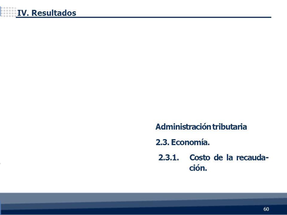 Administración tributaria 2.3. Economía. 2.3.1. Costo de la recauda- ción. 60 IV. Resultados