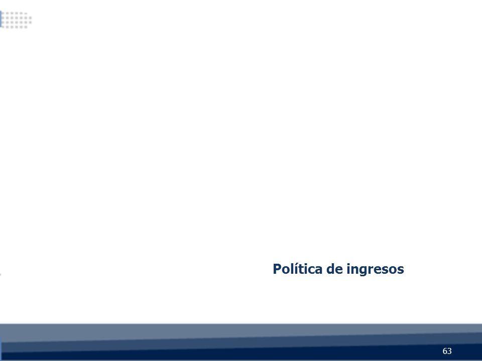 Política de ingresos 63