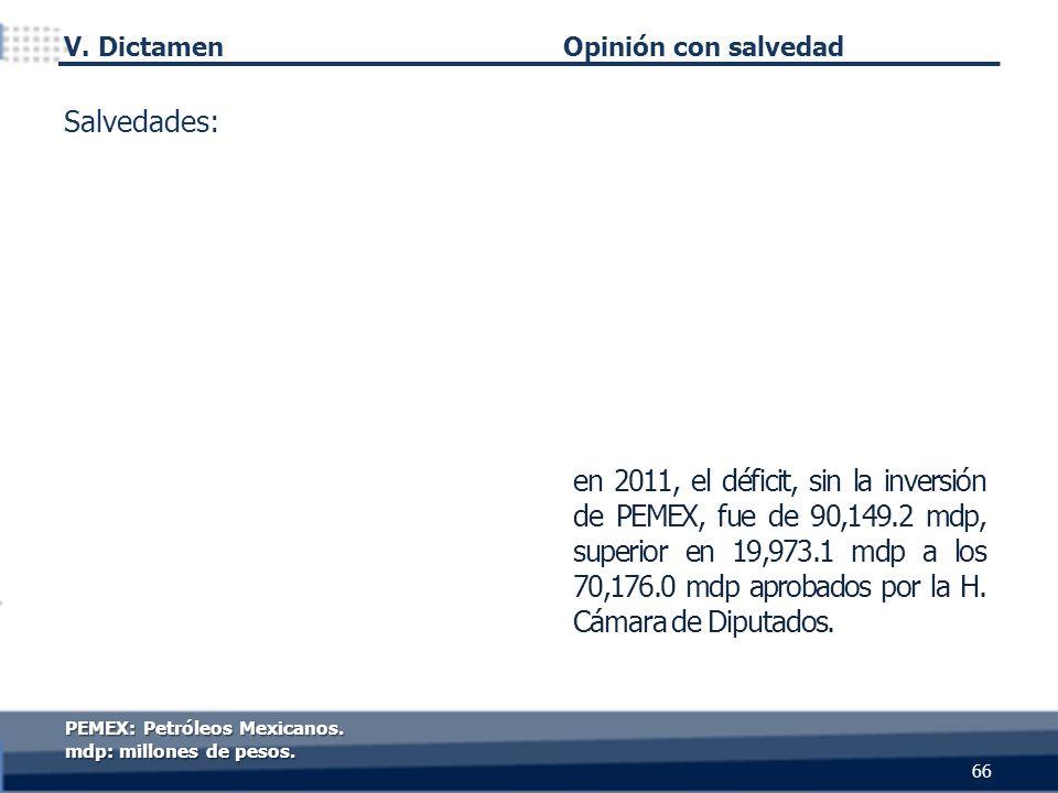 en 2011, el déficit, sin la inversión de PEMEX, fue de 90,149.2 mdp, superior en 19,973.1 mdp a los 70,176.0 mdp aprobados por la H. Cámara de Diputad