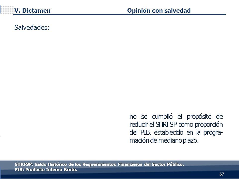 67 Salvedades: Opinión con salvedad no se cumplió el propósito de reducir el SHRFSP como proporción del PIB, establecido en la progra- mación de mediano plazo.