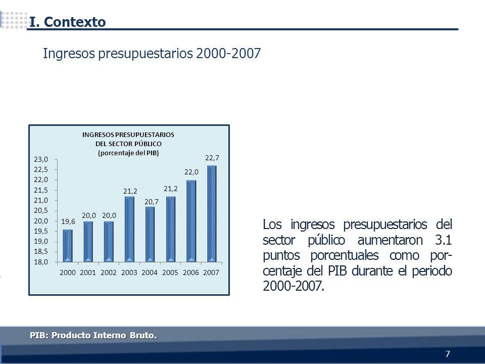 Los ingresos presupuestarios del sector público aumentaron 3.1 puntos porcentuales como por- centaje del PIB durante el periodo 2000-2007. I. Contexto