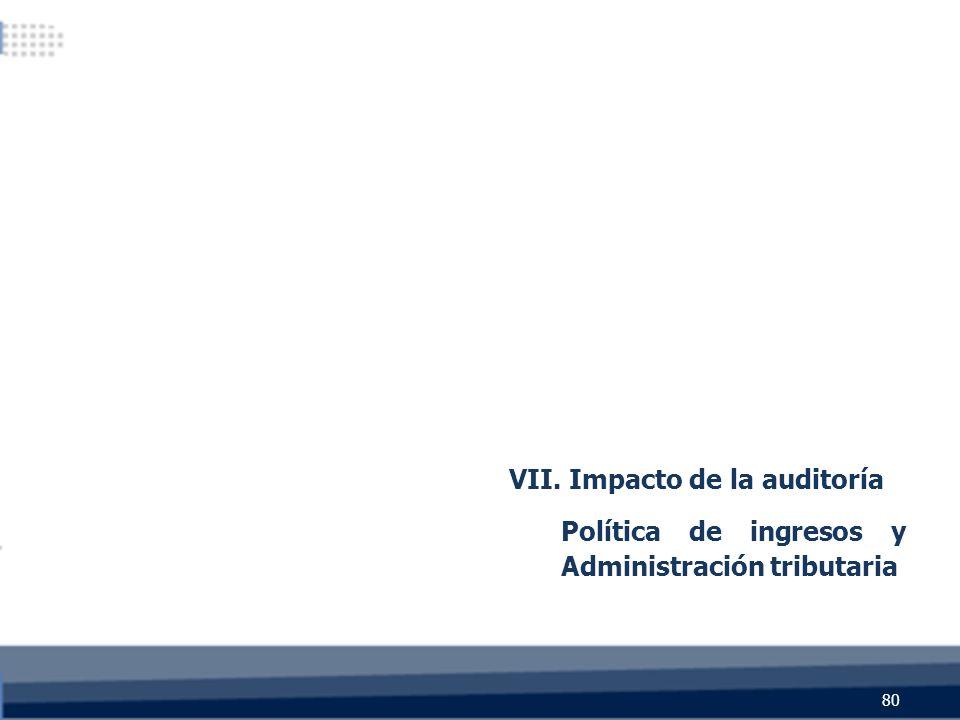 VII. Impacto de la auditoría Política de ingresos y Administración tributaria 80