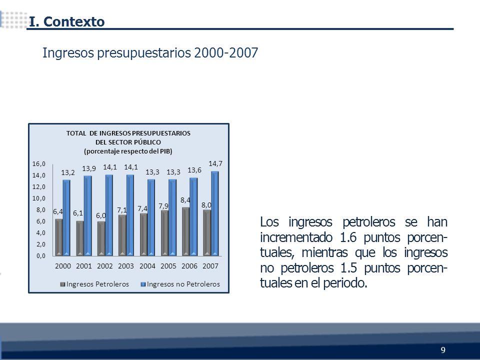 Los ingresos petroleros se han incrementado 1.6 puntos porcen- tuales, mientras que los ingresos no petroleros 1.5 puntos porcen- tuales en el periodo.