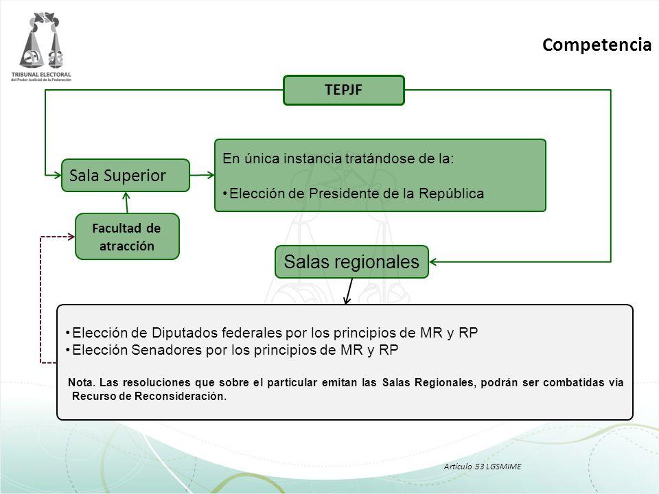 Competencia TEPJF Sala Superior Salas regionales Elección de Diputados federales por los principios de MR y RP Elección Senadores por los principios d