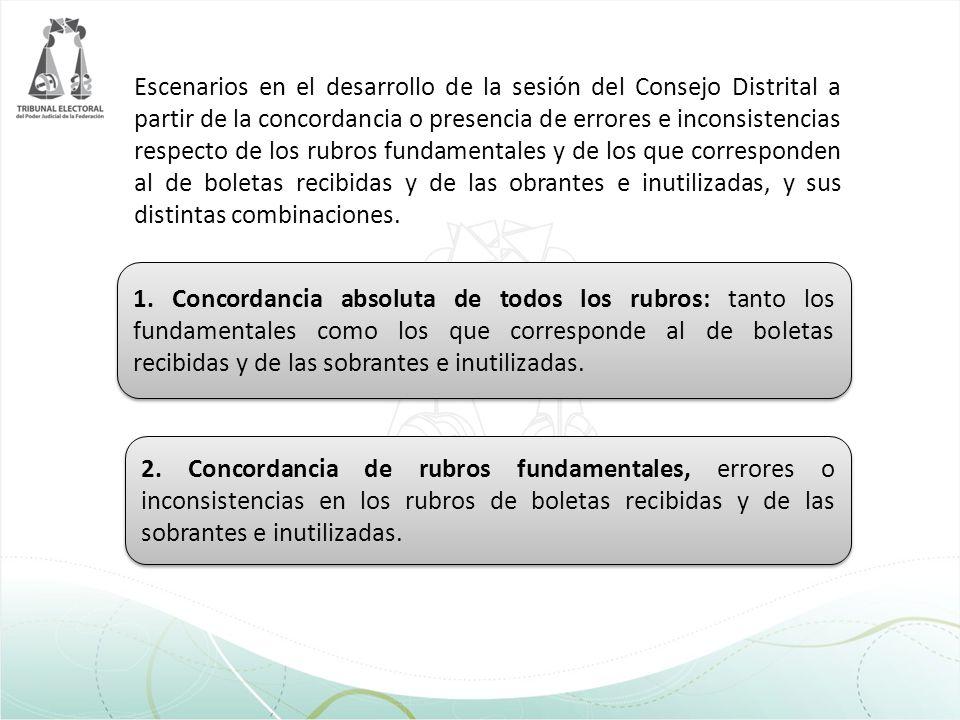 Escenarios en el desarrollo de la sesión del Consejo Distrital a partir de la concordancia o presencia de errores e inconsistencias respecto de los ru