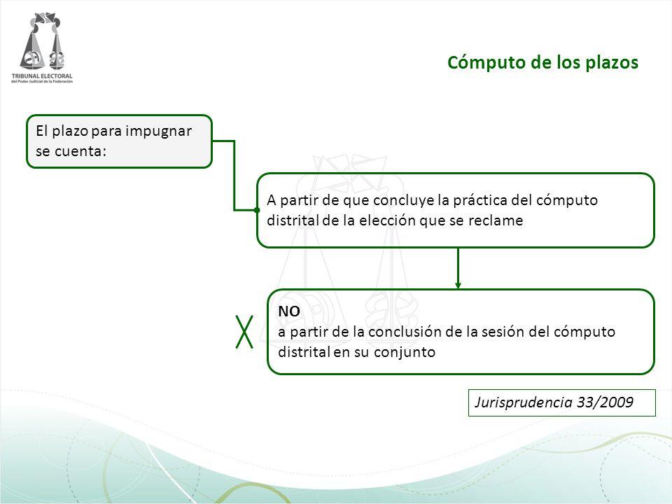 Cómputo de los plazos El plazo para impugnar se cuenta: Jurisprudencia 33/2009 A partir de que concluye la práctica del cómputo distrital de la elecci