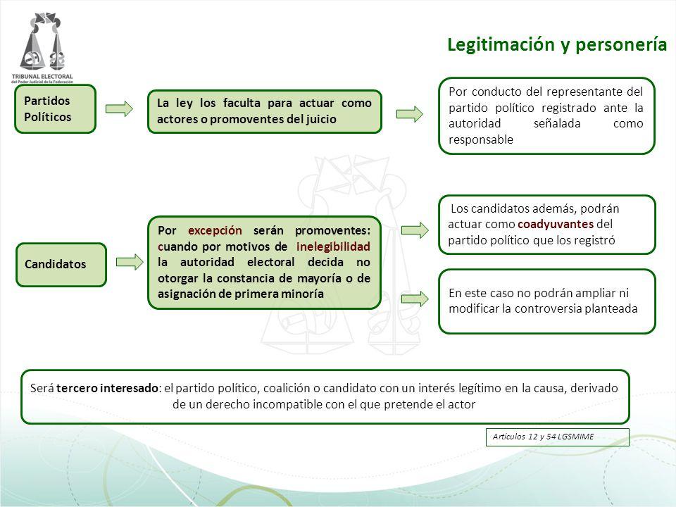 Legitimación y personería La ley los faculta para actuar como actores o promoventes del juicio Artículos 12 y 54 LGSMIME Partidos Políticos Candidatos