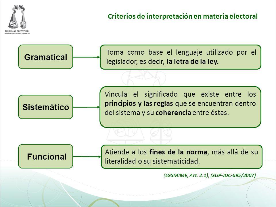 Sistemático Funcional Toma como base el lenguaje utilizado por el legislador, es decir, la letra de la ley. Vincula el significado que existe entre lo