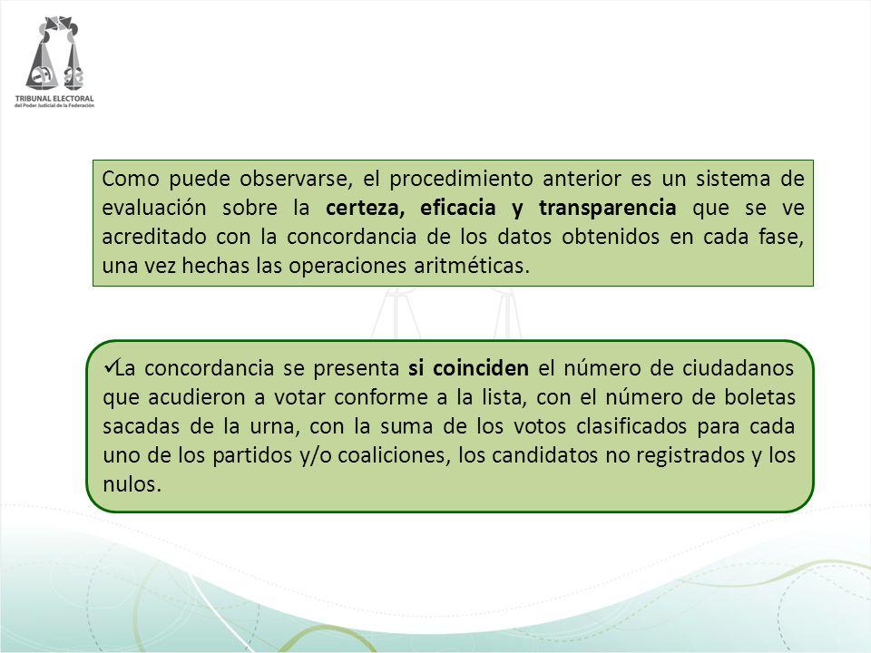 Como puede observarse, el procedimiento anterior es un sistema de evaluación sobre la certeza, eficacia y transparencia que se ve acreditado con la co