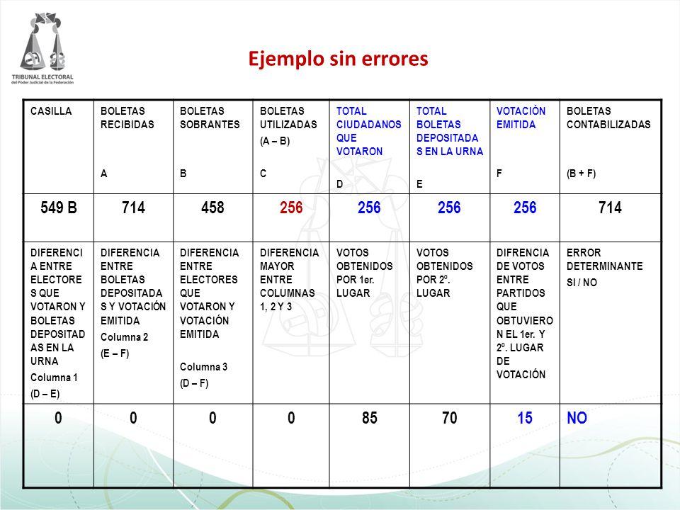 FORMATO CASILLABOLETAS RECIBIDAS A BOLETAS SOBRANTES B BOLETAS UTILIZADAS (A – B) C TOTAL CIUDADANOS QUE VOTARON D TOTAL BOLETAS DEPOSITADA S EN LA UR