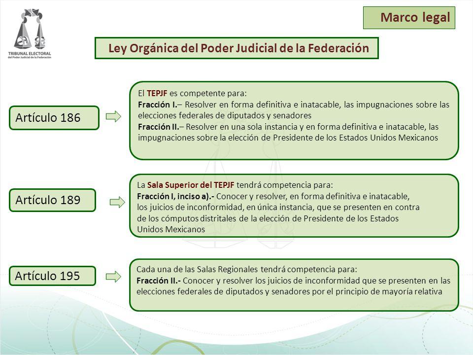 Artículo 189 Artículo 186 Ley Orgánica del Poder Judicial de la Federación Marco legal Artículo 195 Cada una de las Salas Regionales tendrá competenci