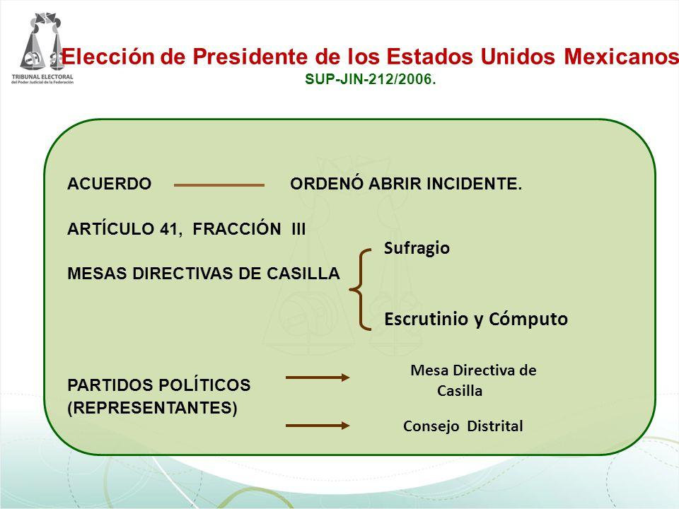 ACUERDO ORDENÓ ABRIR INCIDENTE. ARTÍCULO 41, FRACCIÓN III MESAS DIRECTIVAS DE CASILLA PARTIDOS POLÍTICOS (REPRESENTANTES) Sufragio Escrutinio y Cómput