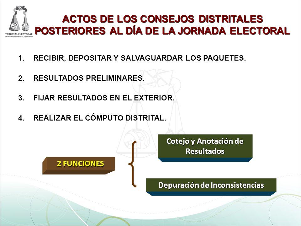 1.RECIBIR, DEPOSITAR Y SALVAGUARDAR LOS PAQUETES. 2.RESULTADOS PRELIMINARES. 3.FIJAR RESULTADOS EN EL EXTERIOR. 4.REALIZAR EL CÓMPUTO DISTRITAL. Cotej