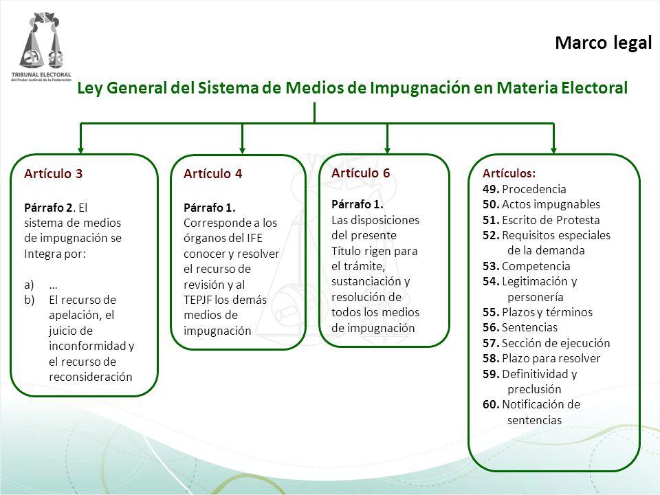Ley General del Sistema de Medios de Impugnación en Materia Electoral Artículo 3 Párrafo 2. El sistema de medios de impugnación se Integra por: a)… b)