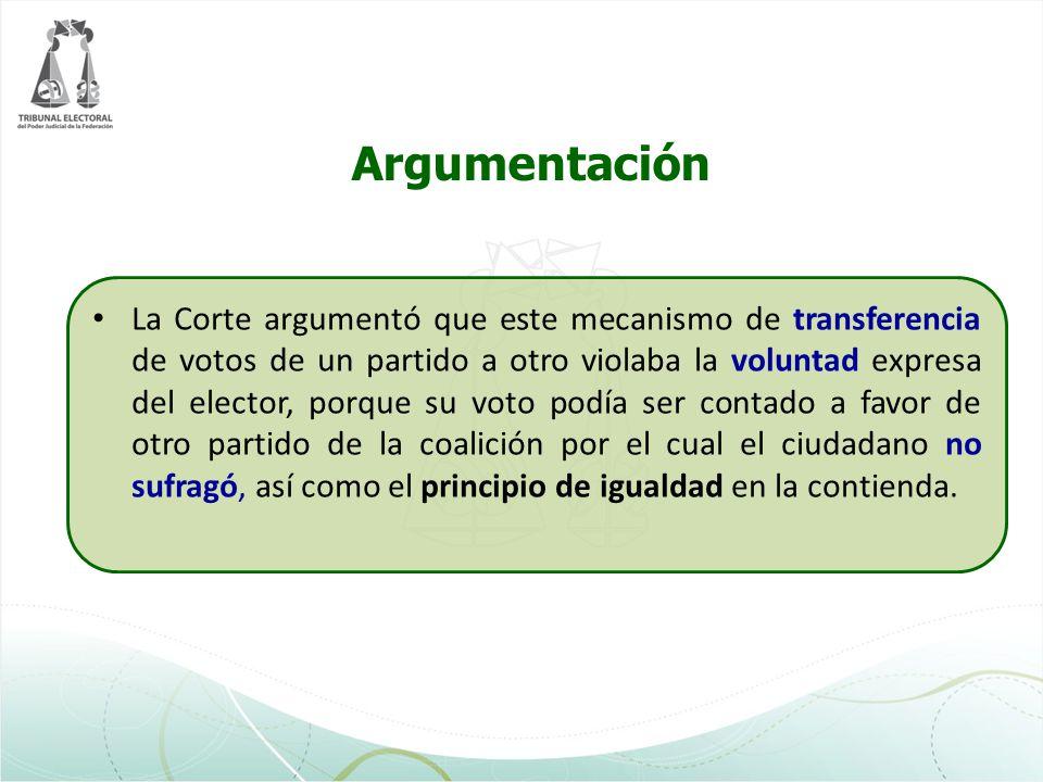 Argumentación La Corte argumentó que este mecanismo de transferencia de votos de un partido a otro violaba la voluntad expresa del elector, porque su