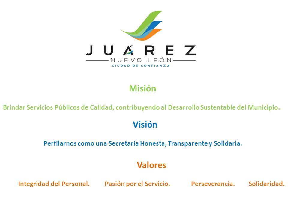 Juárez Cambia Estatus de Recursos Humanos Dirección de Mantenimiento Municipal Tabla Enero 2013- Diceimbre-2013
