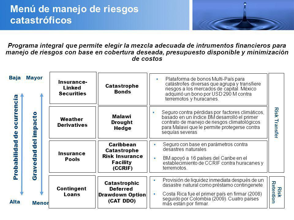 Menú de manejo de riesgos catastróficos Risk Transfer Risk Retention Programa integral que permite elegir la mezcla adecuada de intrumentos financiero