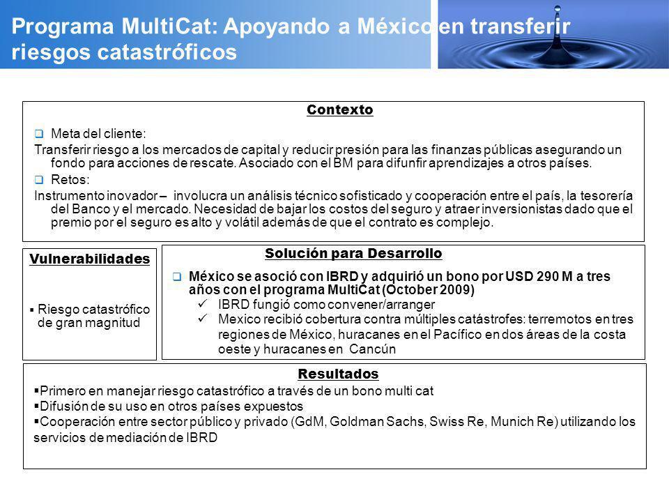 Programa MultiCat: Apoyando a México en transferir riesgos catastróficos Vulnerabilidades Riesgo catastrófico de gran magnitud Resultados Primero en manejar riesgo catastrófico a través de un bono multi cat Difusión de su uso en otros países expuestos Cooperación entre sector público y privado (GdM, Goldman Sachs, Swiss Re, Munich Re) utilizando los servicios de mediación de IBRD Contexto Meta del cliente: Transferir riesgo a los mercados de capital y reducir presión para las finanzas públicas asegurando un fondo para acciones de rescate.