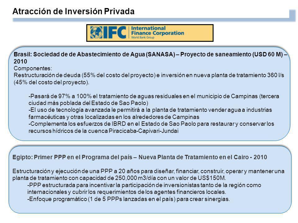 Atracción de Inversión Privada Brasil: Sociedad de de Abastecimiento de Agua (SANASA) – Proyecto de saneamiento (USD 60 M) – 2010 Componentes: Restructuración de deuda (55% del costo del proyecto) e inversión en nueva planta de tratamiento 360 l/s (45% del costo del proyecto).