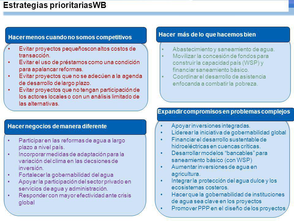 Estrategias prioritariasWB Evitar proyectos pequeñoscon altos costos de transacción. Evitar el uso de préstamos como una condición para apalancar refo