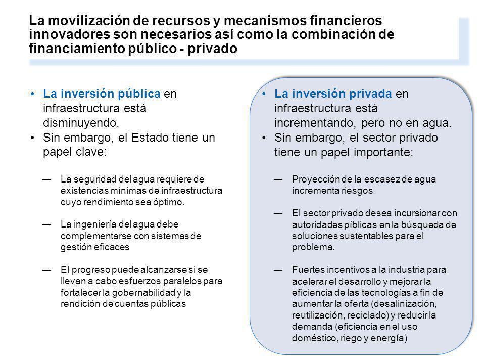 4. Climate change adds to the complexity of managing resources in a sustainable way La movilización de recursos y mecanismos financieros innovadores s
