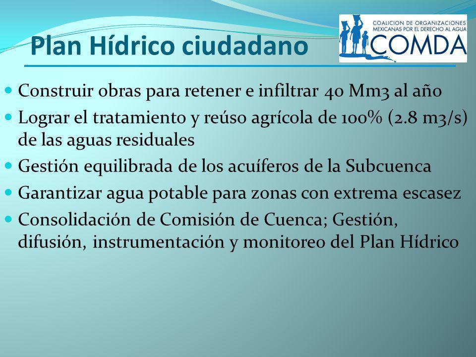 Construir obras para retener e infiltrar 40 Mm3 al año Lograr el tratamiento y reúso agrícola de 100% (2.8 m3/s) de las aguas residuales Gestión equilibrada de los acuíferos de la Subcuenca Garantizar agua potable para zonas con extrema escasez Consolidación de Comisión de Cuenca; Gestión, difusión, instrumentación y monitoreo del Plan Hídrico Plan Hídrico ciudadano