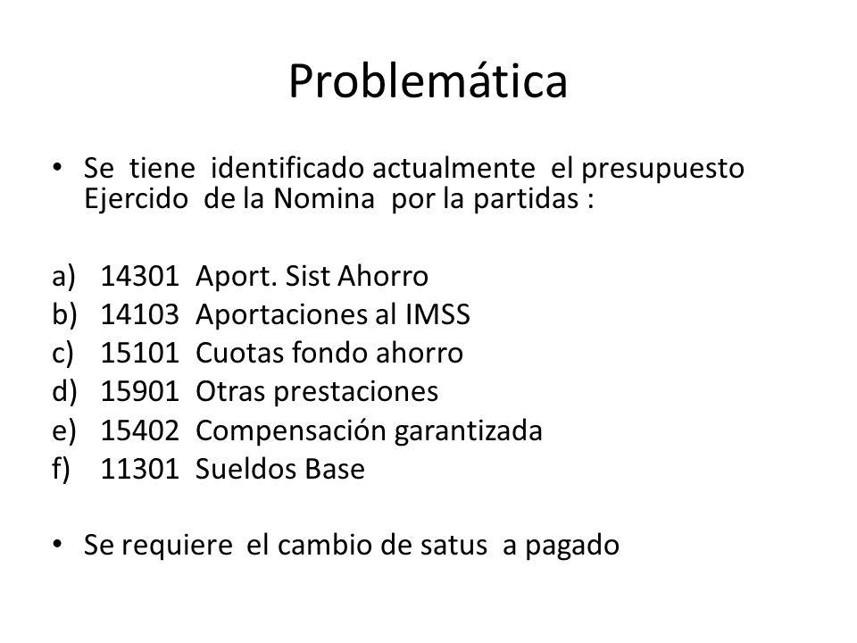 Problemática Se tiene identificado actualmente el presupuesto Ejercido de la Nomina por la partidas : a)14301 Aport. Sist Ahorro b)14103 Aportaciones