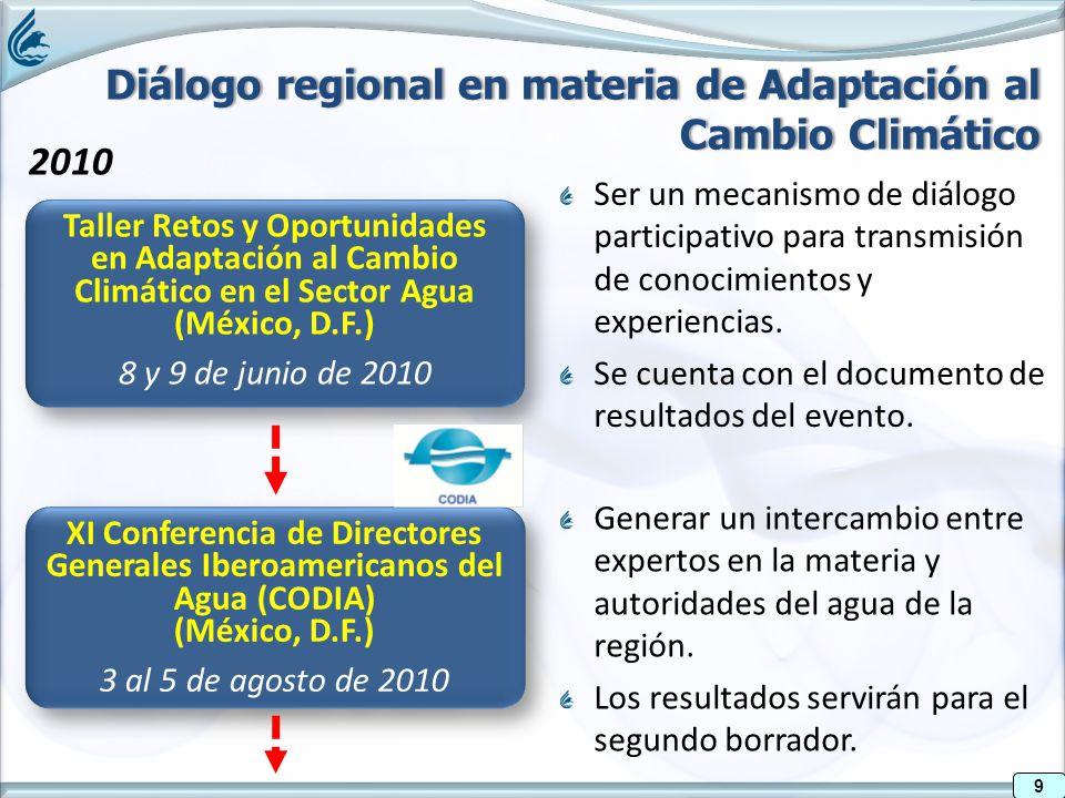 9 Taller Retos y Oportunidades en Adaptación al Cambio Climático en el Sector Agua (México, D.F.) 8 y 9 de junio de 2010 Taller Retos y Oportunidades en Adaptación al Cambio Climático en el Sector Agua (México, D.F.) 8 y 9 de junio de 2010 Ser un mecanismo de diálogo participativo para transmisión de conocimientos y experiencias.