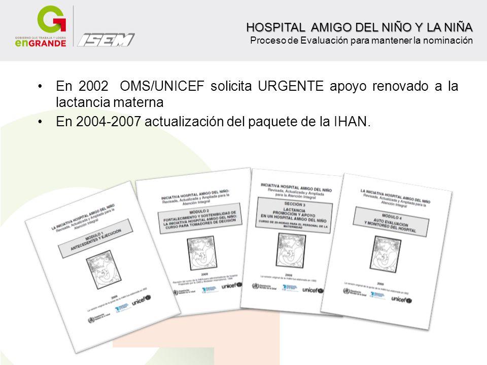 En 2002 OMS/UNICEF solicita URGENTE apoyo renovado a la lactancia materna En 2004-2007 actualización del paquete de la IHAN. HOSPITAL AMIGO DEL NIÑO Y