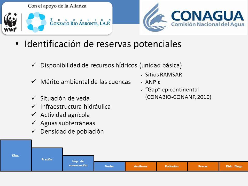 Identificación de reservas potenciales Disponibilidad de recursos hídricos (unidad básica) Mérito ambiental de las cuencas Situación de veda Infraestr