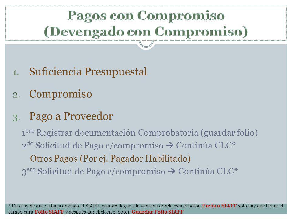 1. Suficiencia Presupuestal 2. Compromiso 3. Pago a Proveedor 1 ero Registrar documentación Comprobatoria (guardar folio) 2 do Solicitud de Pago c/com