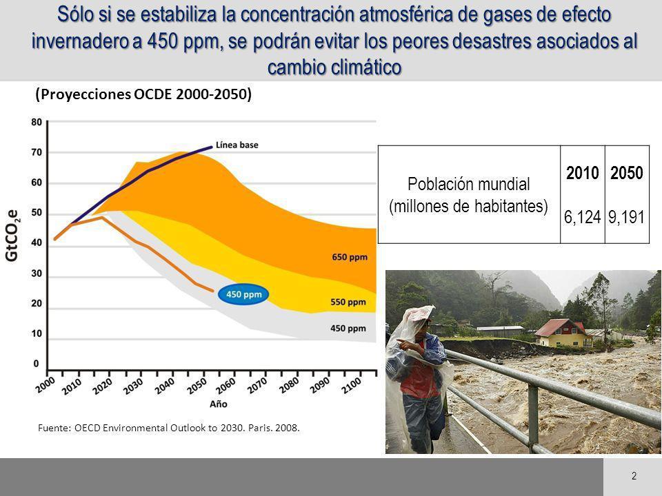 Sólo si se estabiliza la concentración atmosférica de gases de efecto invernadero a 450 ppm, se podrán evitar los peores desastres asociados al cambio