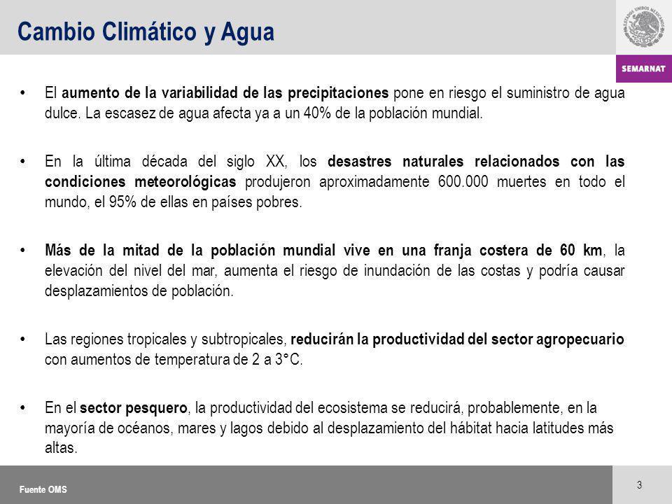 Cambio Climático y Agua El aumento de la variabilidad de las precipitaciones pone en riesgo el suministro de agua dulce. La escasez de agua afecta ya