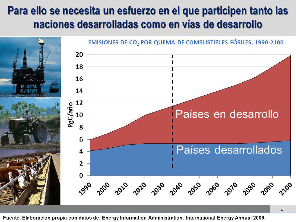EMISIONES DE CO 2 POR QUEMA DE COMBUSTIBLES FÓSILES, 1990-2100 Para ello se necesita un esfuerzo en el que participen tanto las naciones desarrolladas