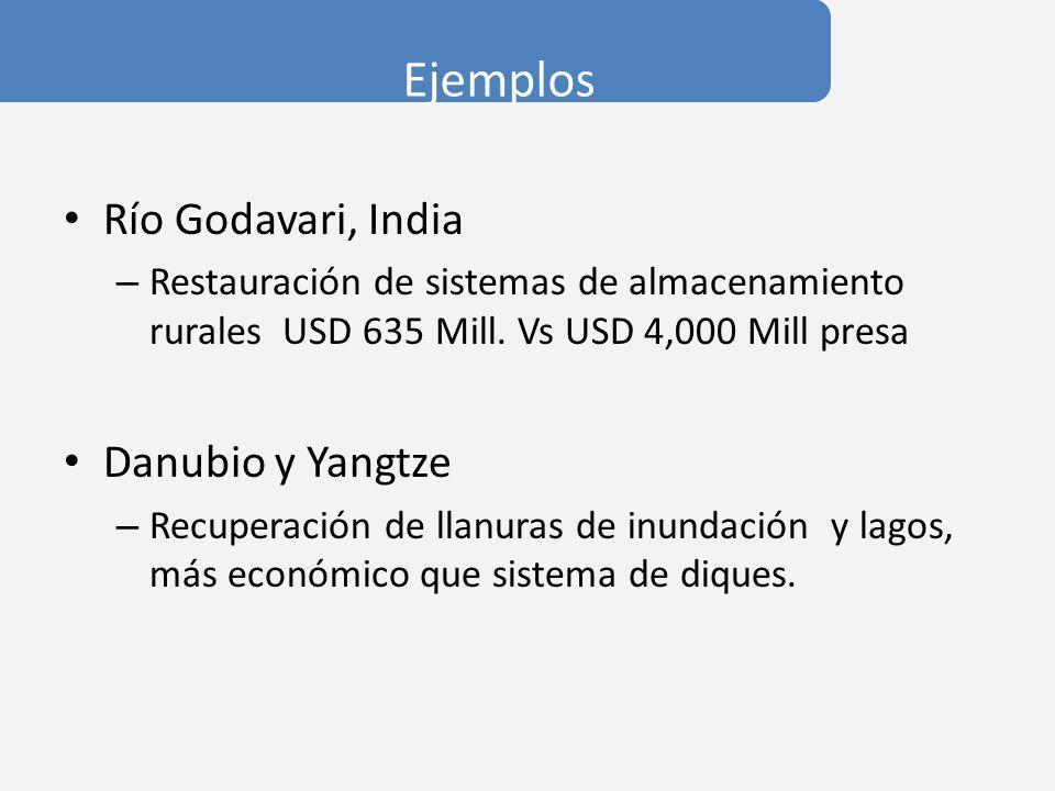 Ejemplos Río Godavari, India – Restauración de sistemas de almacenamiento rurales USD 635 Mill.