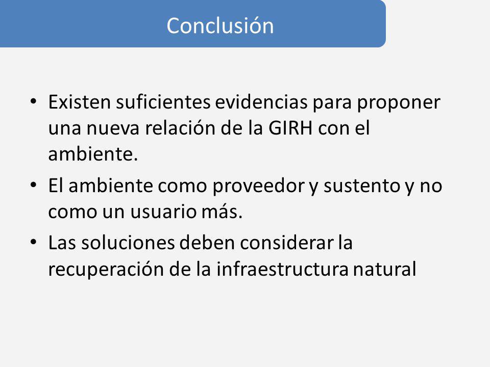 Conclusión Existen suficientes evidencias para proponer una nueva relación de la GIRH con el ambiente.