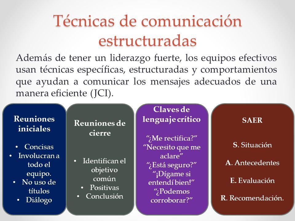 Técnicas de comunicación estructuradas Además de tener un liderazgo fuerte, los equipos efectivos usan técnicas específicas, estructuradas y comportam