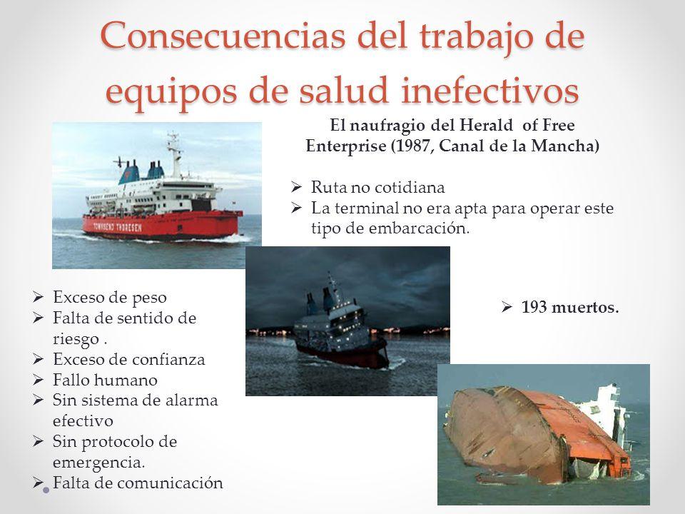 Consecuencias del trabajo de equipos de salud inefectivos El naufragio del Herald of Free Enterprise (1987, Canal de la Mancha) Ruta no cotidiana La t