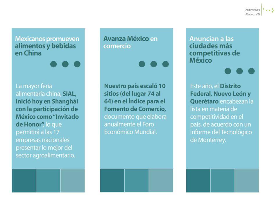 Noticias Mayo 20