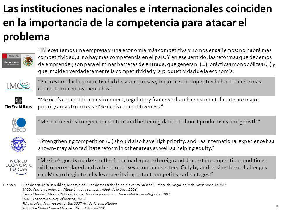 Mensajes principales México presenta problemas estructurales de competencia que se traducen en baja competitividad y crecimiento de la economía mexicana La CFC ha logrado avances importantes para consolidar la competencia en los mercados nacionales mediante la investigación y sanción de prácticas monopólicas, así como la promoción de los principios de competencia.