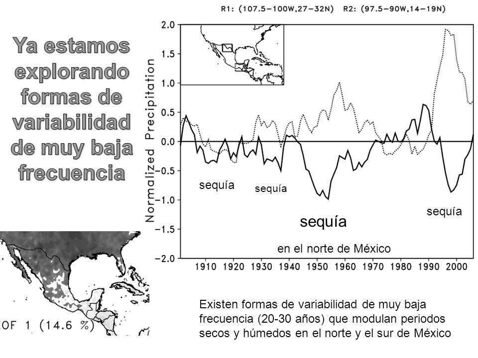 Existen formas de variabilidad de muy baja frecuencia (20-30 años) que modulan periodos secos y húmedos en el norte y el sur de México sequía en el no